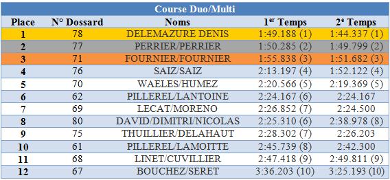 course_multi2012